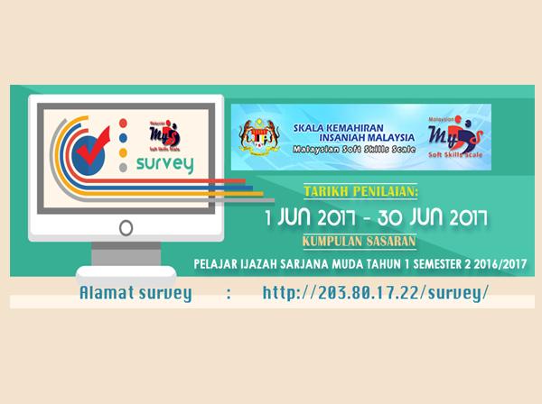 Malaysian Soft Skills Scale