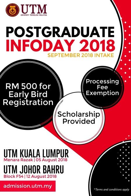 Postgraduate InfoDay 2018