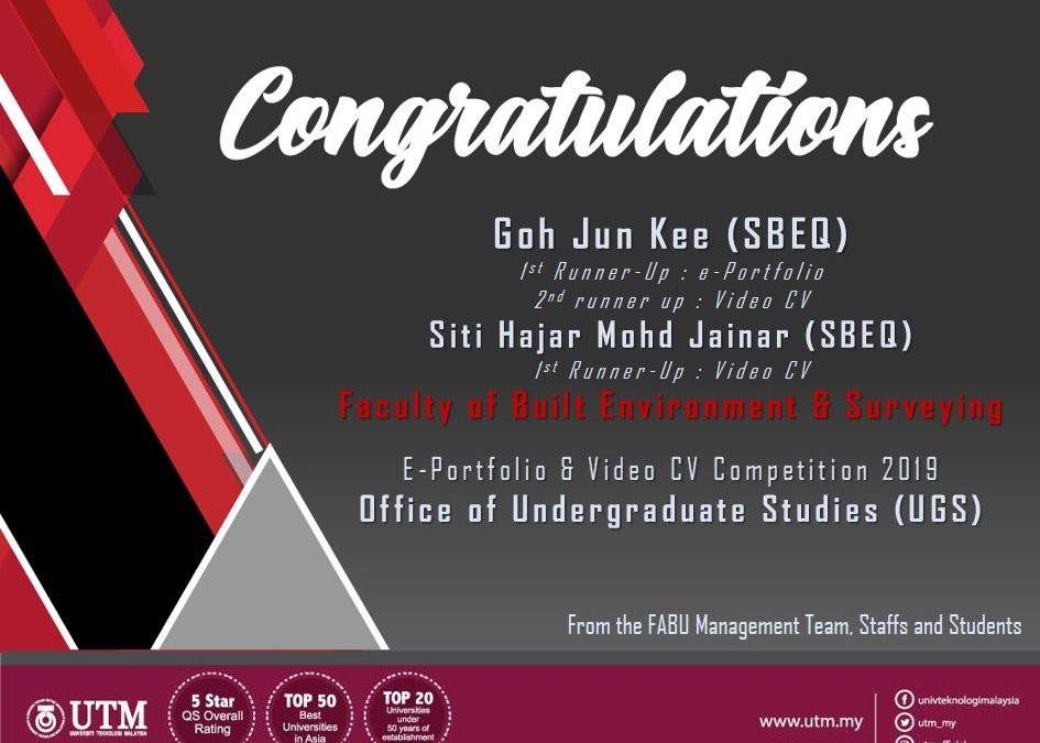 """""""The achievement of one goal should be the starting point of another"""" Dale Carnegie  Congratulation to Goh Jun Kee and Siti Hajar Mohd Jainar!"""